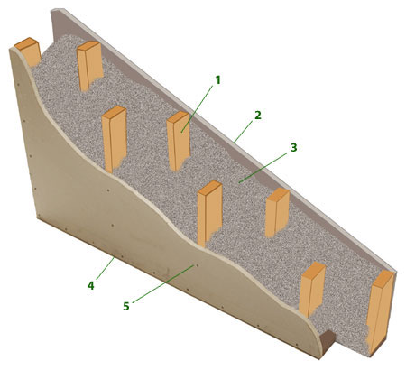 Fiberlite fti 2 hour cellulose insulation provides for Fire rated insulation